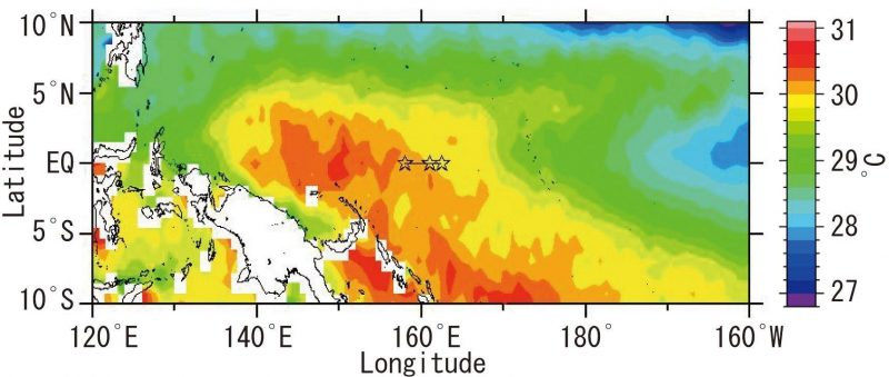 Fig. 2: SST distribution at 12 March 2020 with positions of the R/V Mirai (0, 161.0˚E)and 2 Wave Gliders (0, 158.0˚E and 0, 162.5˚E)