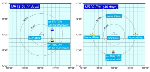 Fig. 1: Map of the observation area (platform) for two field campaigns; (a) MR18-04 leg-2 (left) and (b) MR20-E01.